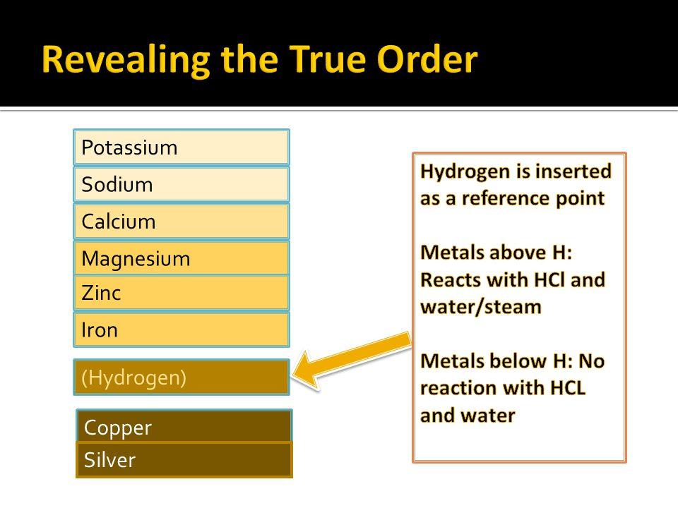 Revealing the True Order (Hydrogen) Copper Silver Potassium Sodium Calcium Magnesium Zinc Iron