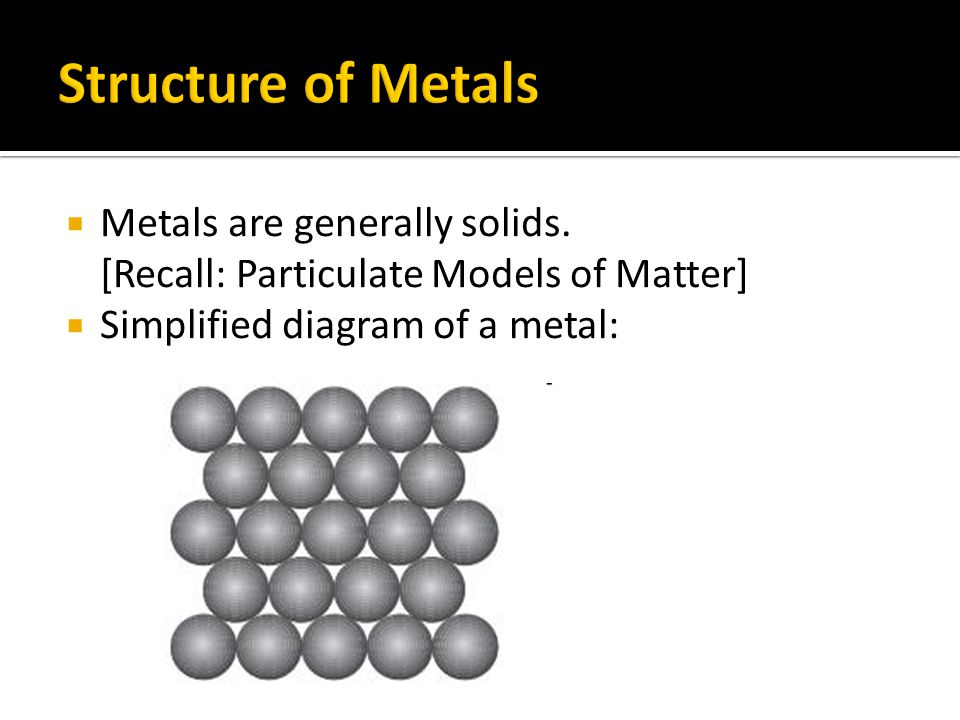  Metals have high density because there is little empty space between the atoms.