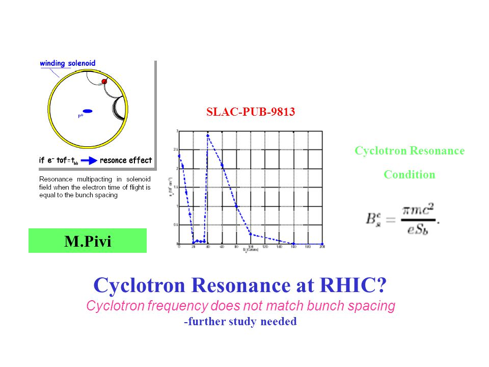 Cyclotron Resonance at RHIC.