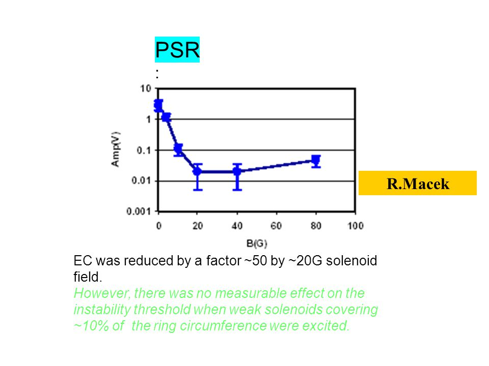 PSR : EC was reduced by a factor ~50 by ~20G solenoid field.