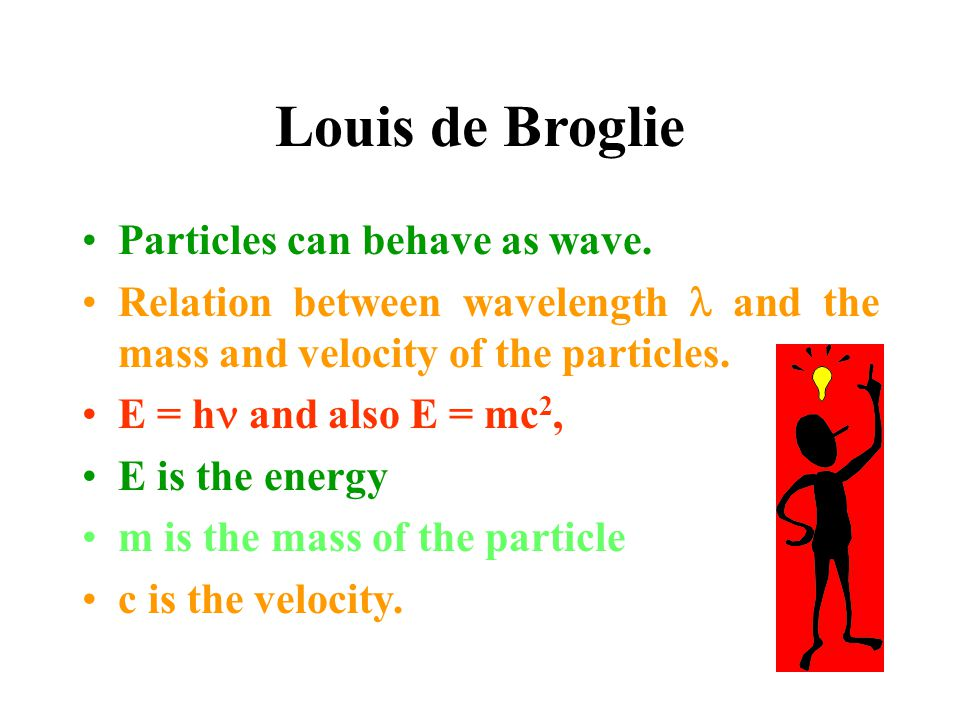 If light can behave as particles,why not particles behave as wave.