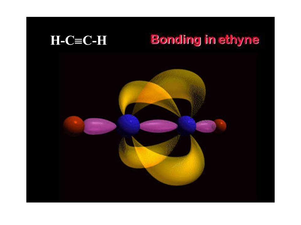 Chemical Bonding Two existing theories, Molecular Orbital Theory (MOT) Valence Bond Theory (VBT) Molecular Orbital Theory MOT starts with the idea that the quantum mechanical principles applied to atoms may be applied equally well to the molecules.