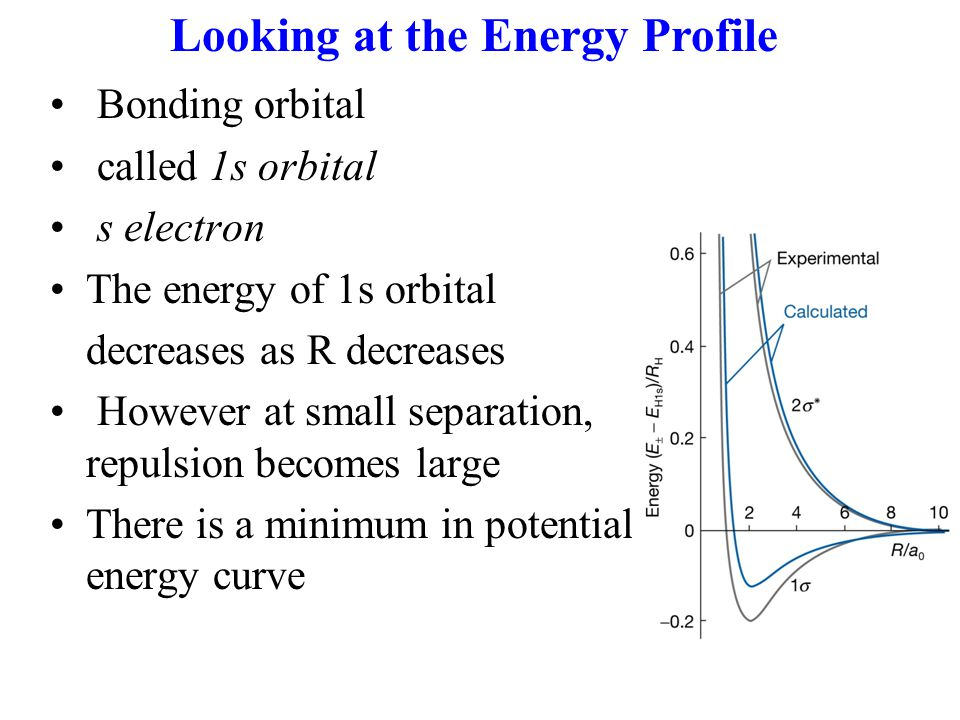 Molecular potential energy curve shows the variation of the molecular energy with internuclear separation.