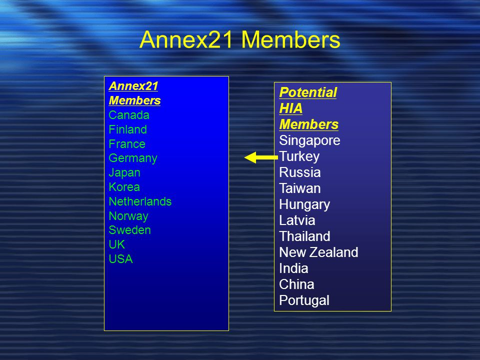 Annex21 Members Potential HIA Members Singapore Turkey Russia Taiwan Hungary Latvia Thailand New Zealand India China Portugal Annex21 Members Canada Finland France Germany Japan Korea Netherlands Norway Sweden UK USA