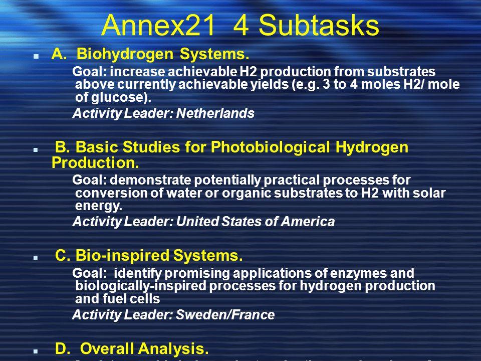 Annex21 4 Subtasks A.Biohydrogen Systems.