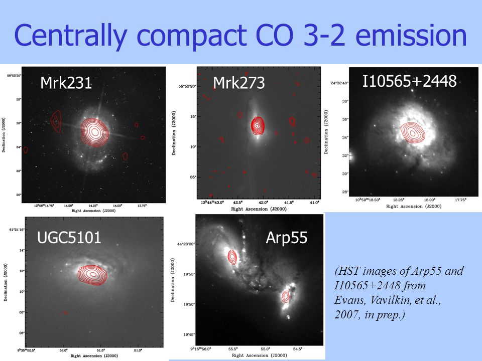 Centrally compact CO 3-2 emission (HST images of Arp55 and I10565+2448 from Evans, Vavilkin, et al., 2007, in prep.) Mrk231Mrk273 I10565+2448 UGC5101Arp55
