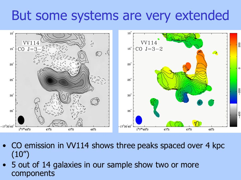 But some systems are very extended CO emission in VV114 shows three peaks spaced over 4 kpc (10 ) 5 out of 14 galaxies in our sample show two or more components