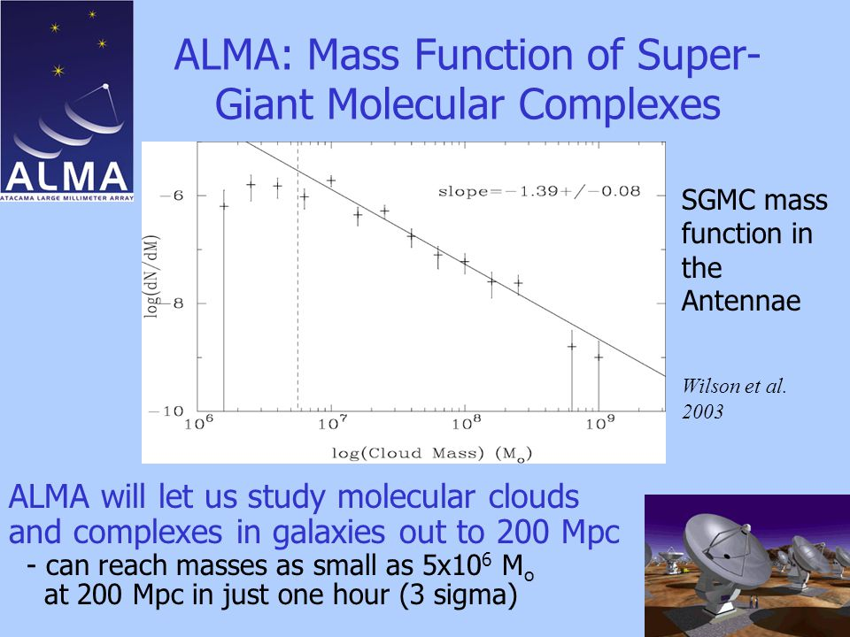 ALMA: Mass Function of Super- Giant Molecular Complexes Wilson et al.