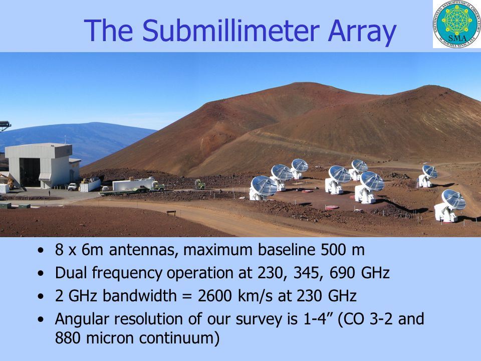 The Submillimeter Array 8 x 6m antennas, maximum baseline 500 m Dual frequency operation at 230, 345, 690 GHz 2 GHz bandwidth = 2600 km/s at 230 GHz Angular resolution of our survey is 1-4 (CO 3-2 and 880 micron continuum)