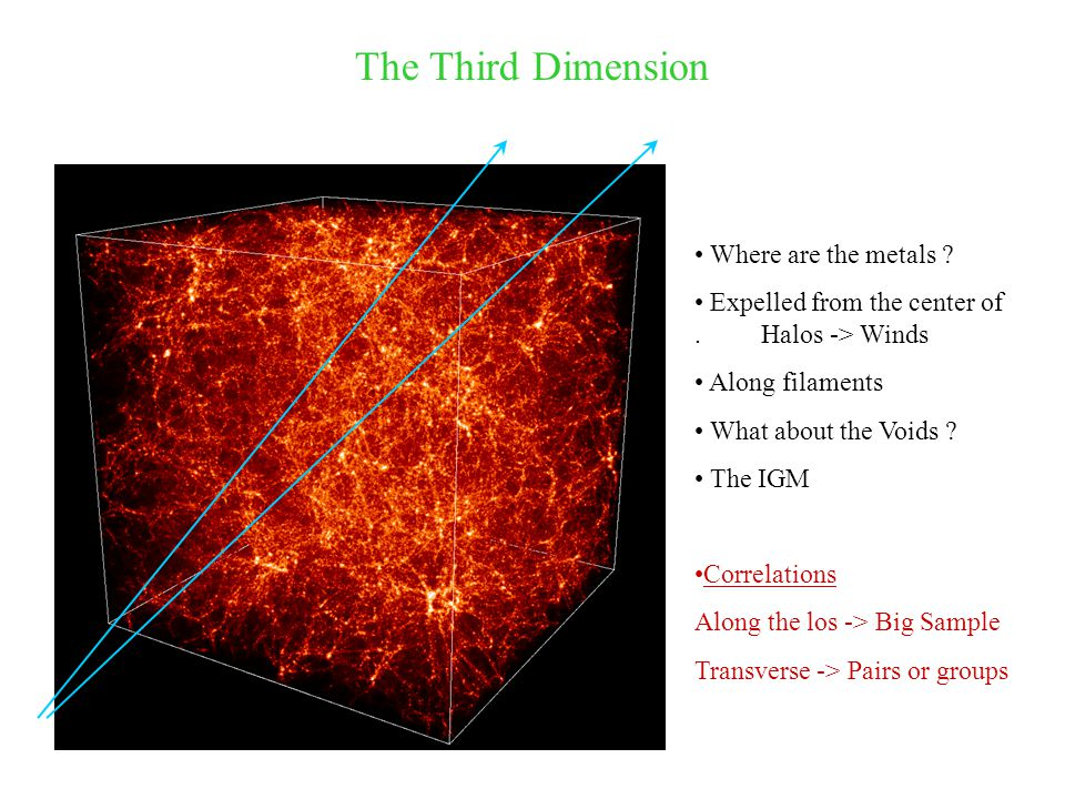 The Third Dimension Where are the metals . Expelled from the center of.