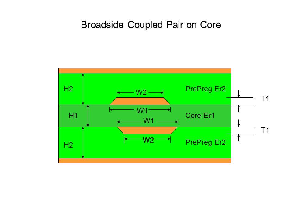 H1 H2 Broadside Coupled Pair on Core Core Er1 PrePreg Er2 T1 W2 W1 W2 W1 PrePreg Er2