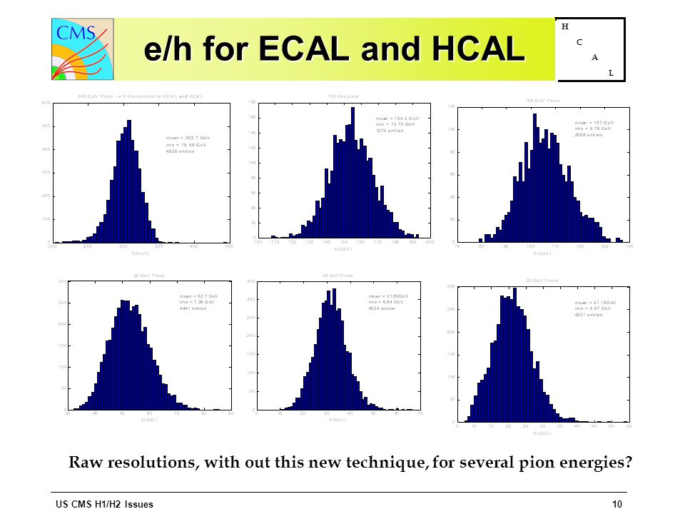 US CMS H1/H2 Issues10 H C A L e/h for ECAL and HCAL Raw resolutions, with out this new technique, for several pion energies