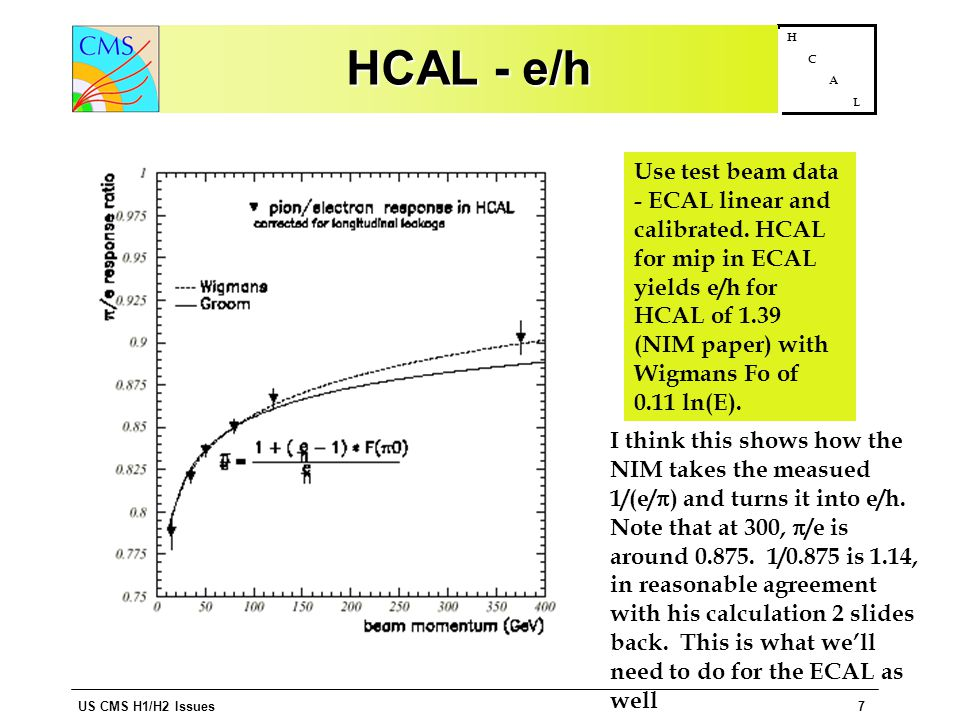 US CMS H1/H2 Issues7 H C A L HCAL - e/h Use test beam data - ECAL linear and calibrated.