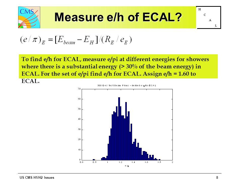 US CMS H1/H2 Issues8 H C A L Measure e/h of ECAL.