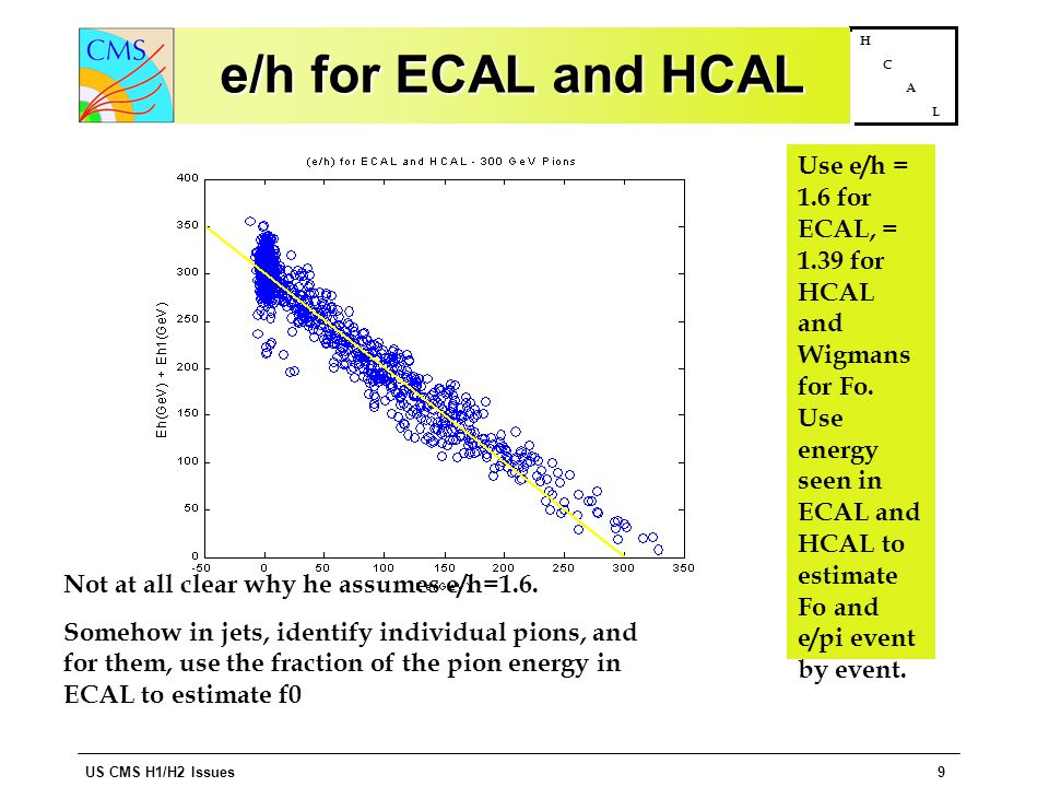 US CMS H1/H2 Issues9 H C A L e/h for ECAL and HCAL Use e/h = 1.6 for ECAL, = 1.39 for HCAL and Wigmans for Fo.