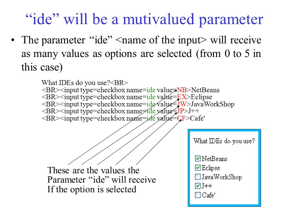 Retrieving the selected values The selected values are retrieved in a String array with the following method getParameterValues( ) applied on the request parameter of the get or put method.