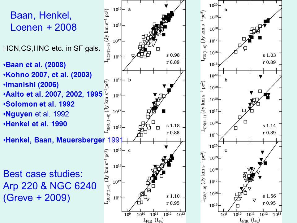 Baan, Henkel, Loenen + 2008 Baan et al. (2008) Kohno 2007, et al.