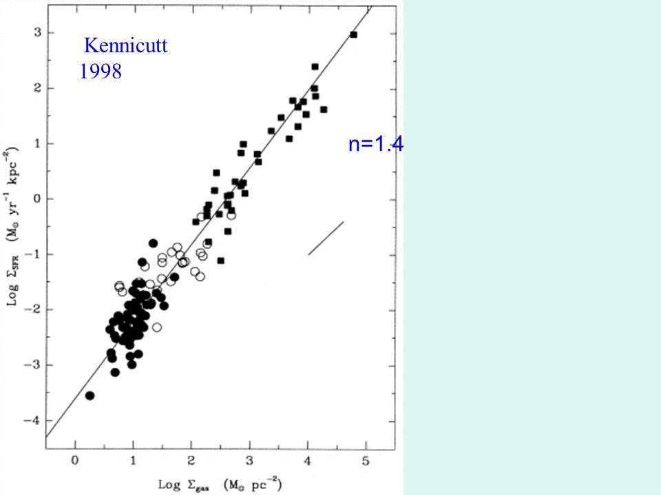 Kennicutt 1998 n=1.4