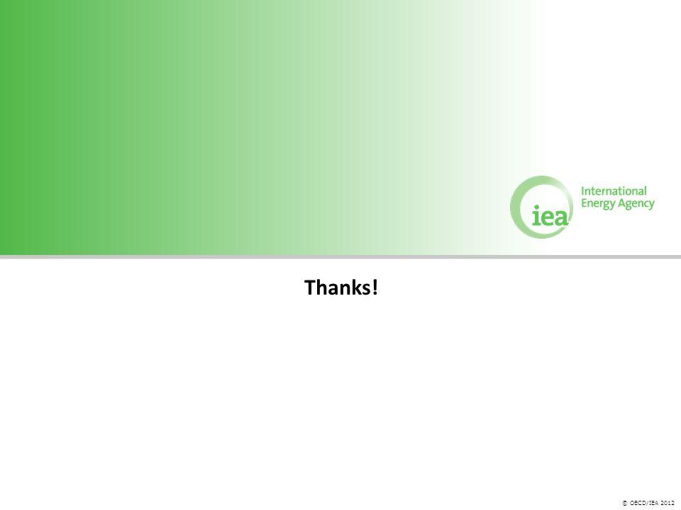 © OECD/IEA 2012 Thanks!