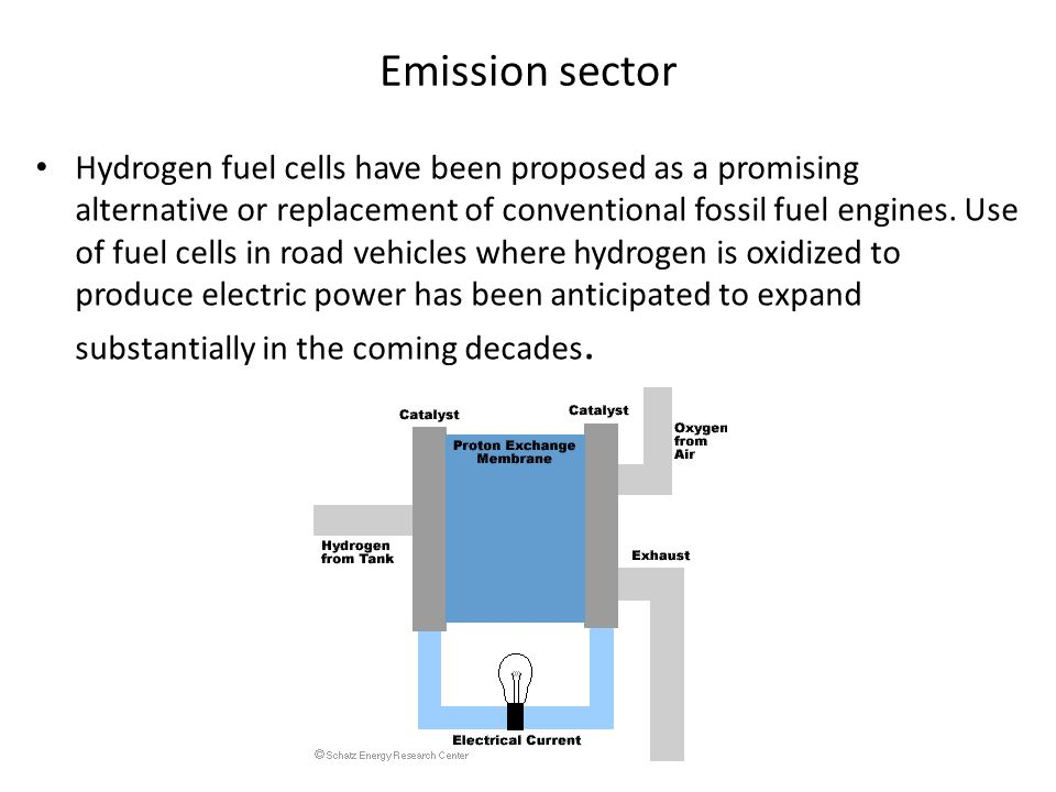 Emission sector Hydrogen fuel cells have been proposed as a promising alternative or replacement of conventional fossil fuel engines.
