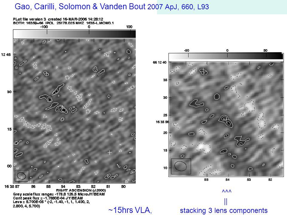 Gao, Carilli, Solomon & Vanden Bout 2007 ApJ, 660, L93 ^^^ || ~15hrs VLA, stacking 3 lens components