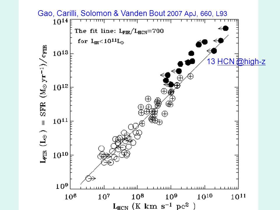 13 HCN @high-zHCN @high-z Gao, Carilli, Solomon & Vanden Bout 2007 ApJ, 660, L93