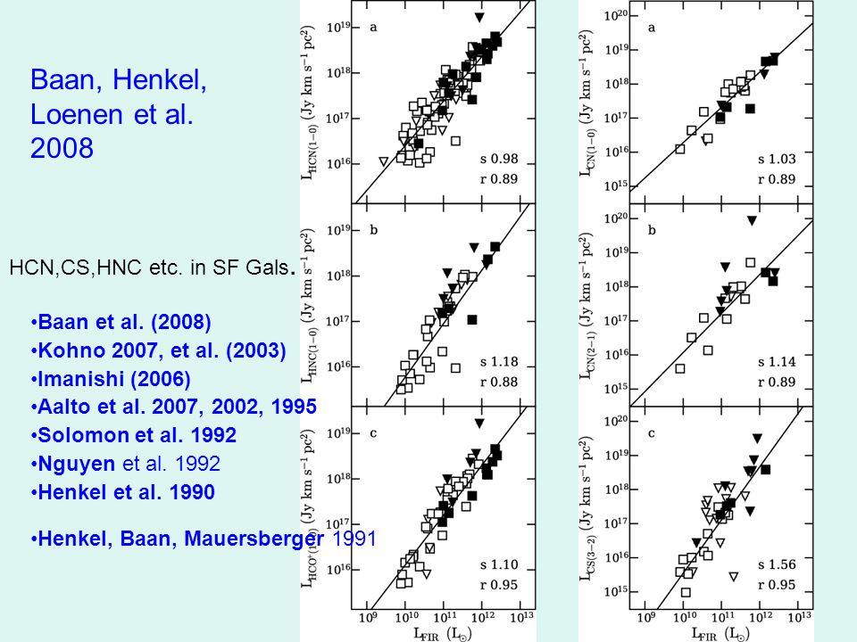 Baan, Henkel, Loenen et al. 2008 Baan et al. (2008) Kohno 2007, et al.