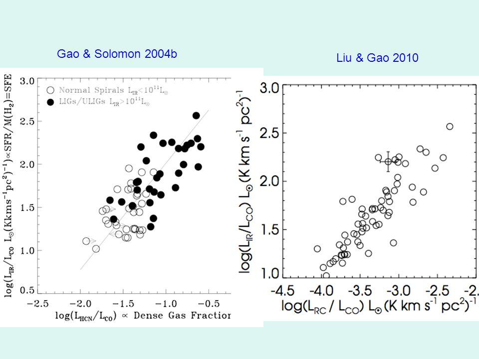 Gao & Solomon 2004b Liu & Gao 2010