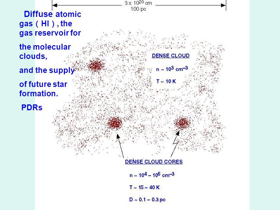 Zhang, Gao & Wang arXiv: 0911.4815 Break-down of corr.: one example