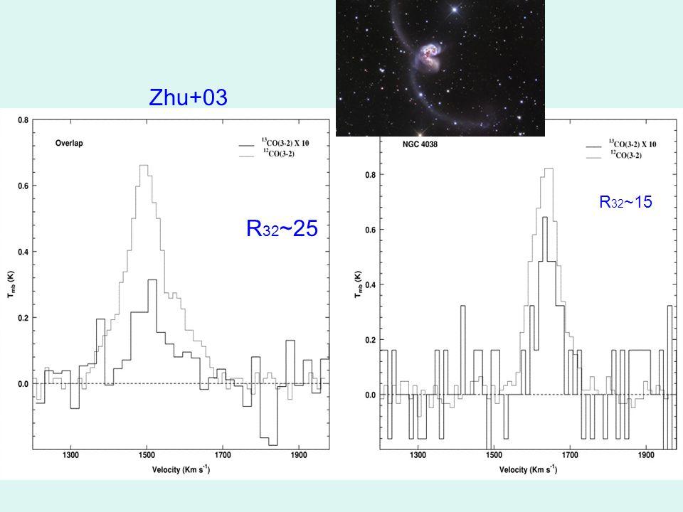 Zhu+03 R 32 ~25 R 32 ~15
