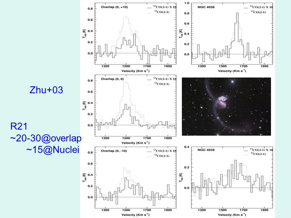 Zhu+03 R21 ~20-30@overlap ~15@Nuclei