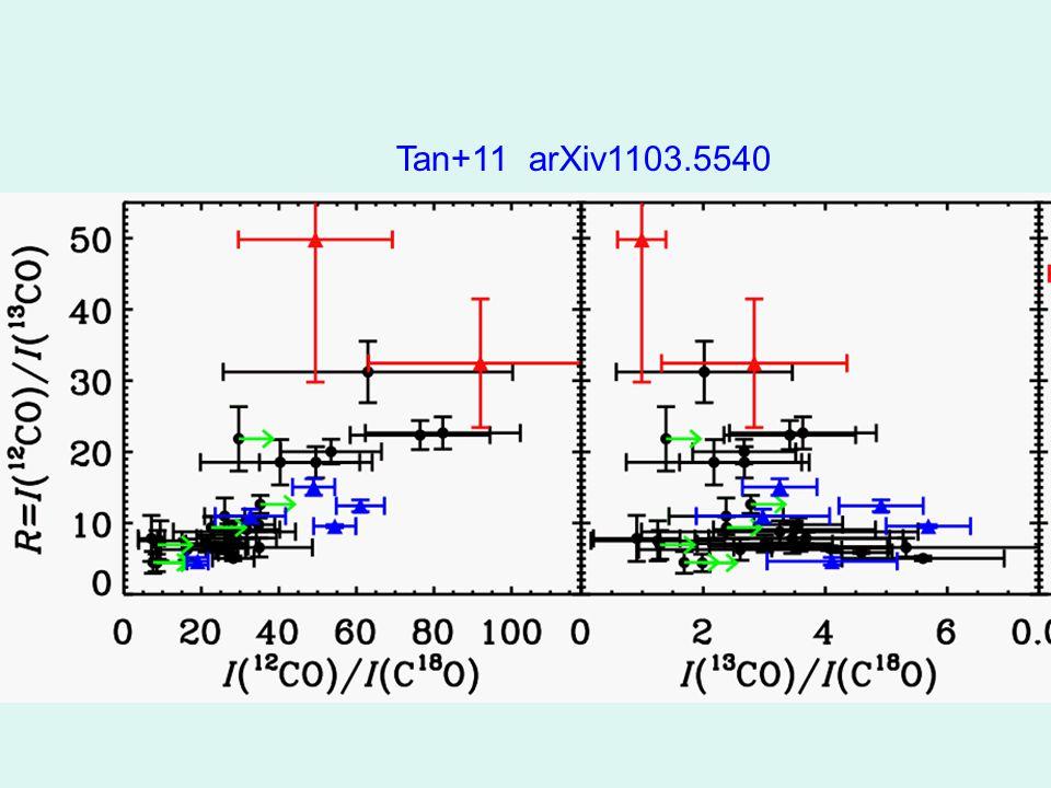 Tan+11 arXiv1103.5540