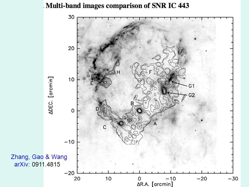 Zhang, Gao & Wang arXiv: 0911.4815