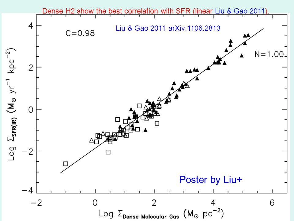 Bi-modal SF laws in high-z gals (Daddi+2010; Genzel+2010) also exist in local gals