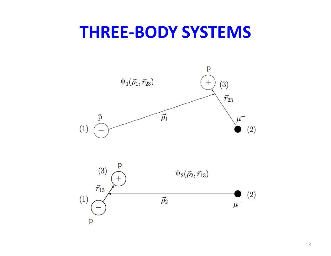 THREE-BODY SYSTEMS 18