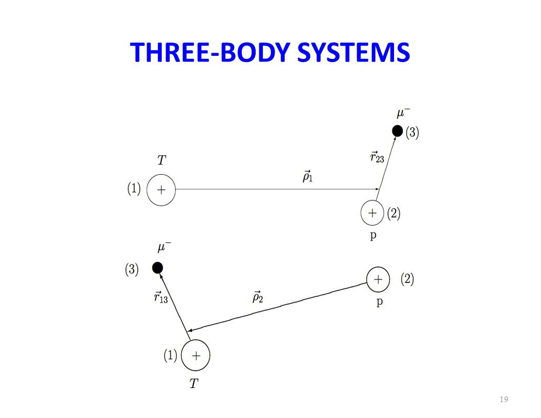 THREE-BODY SYSTEMS 19