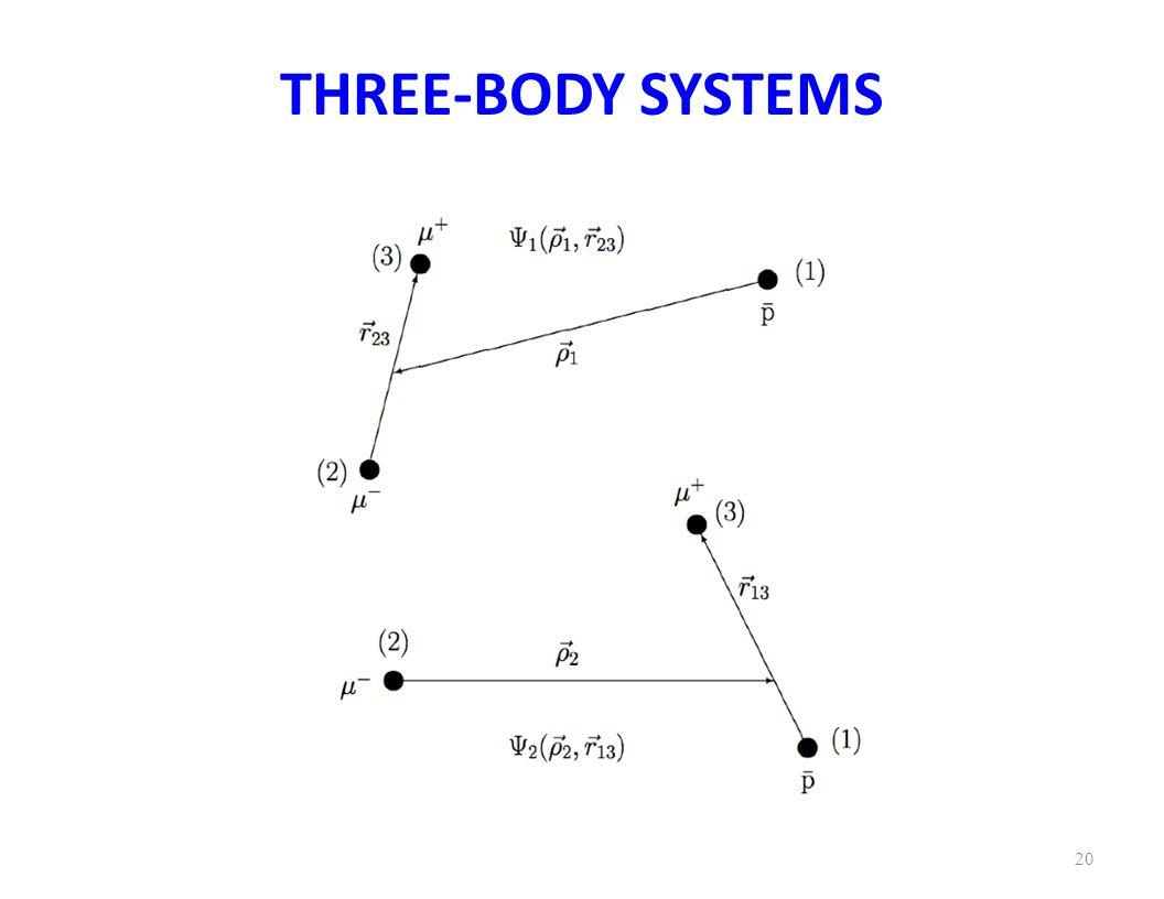 THREE-BODY SYSTEMS 20