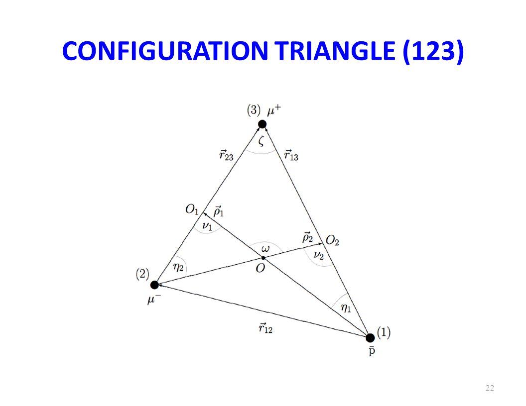 CONFIGURATION TRIANGLE (123) 22