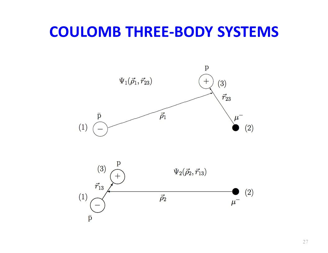 COULOMB THREE-BODY SYSTEMS 27