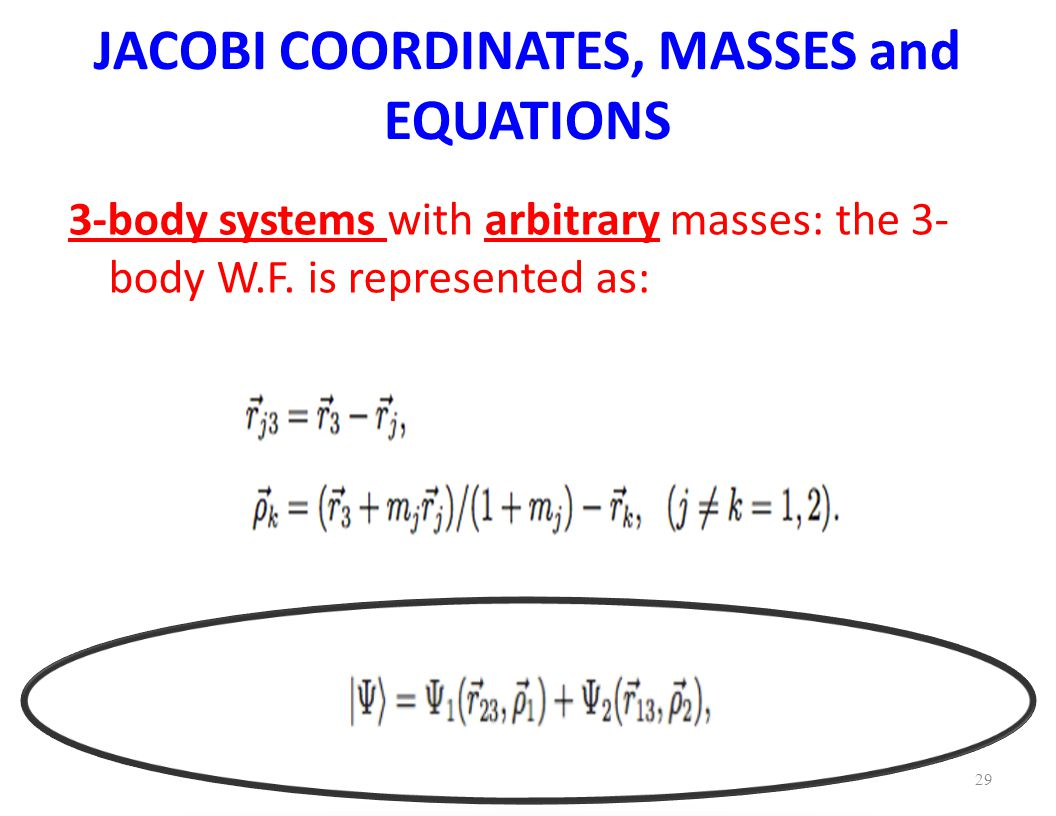 JACOBI COORDINATES, MASSES and EQUATIONS 3-body systems with arbitrary masses: the 3- body W.F.