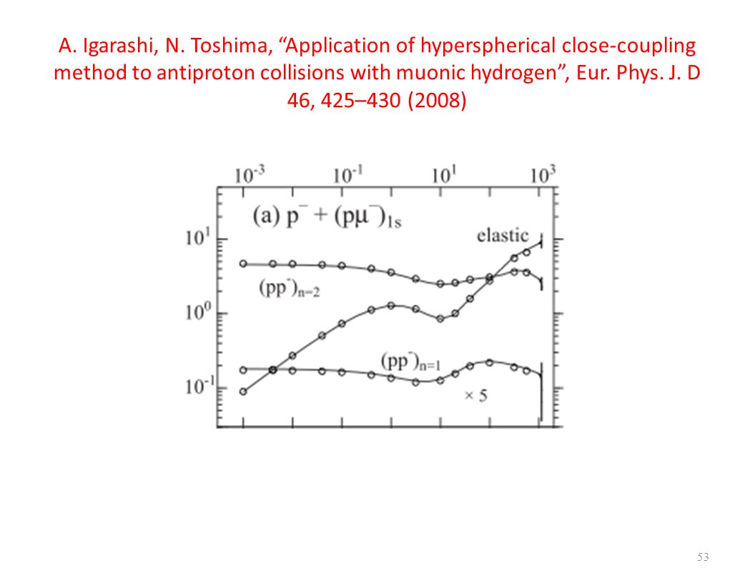 """A. Igarashi, N. Toshima, """"Application of hyperspherical close-coupling method to antiproton collisions with muonic hydrogen"""", Eur. Phys. J. D 46, 425–"""
