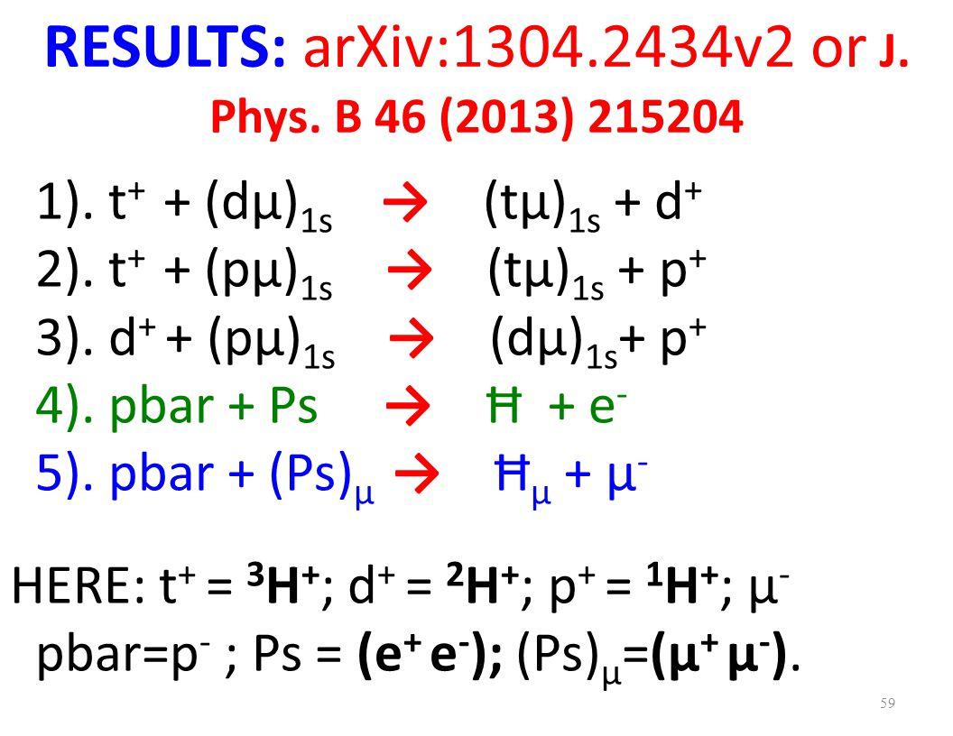 RESULTS: arXiv:1304.2434v2 or J. Phys. B 46 (2013) 215204 1). t + + (dμ) 1s → (tμ) 1s + d + 2). t + + (pμ) 1s → (tμ) 1s + p + 3). d + + (pμ) 1s → (dμ)