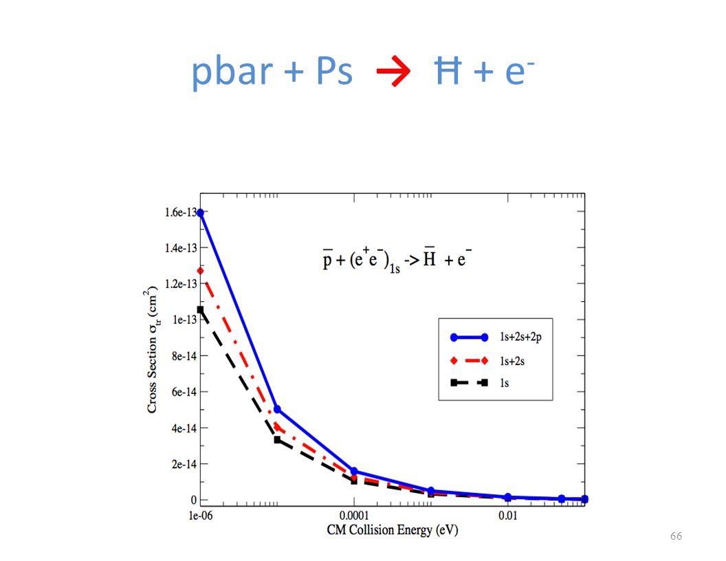 pbar + Ps → Ħ + e - 66