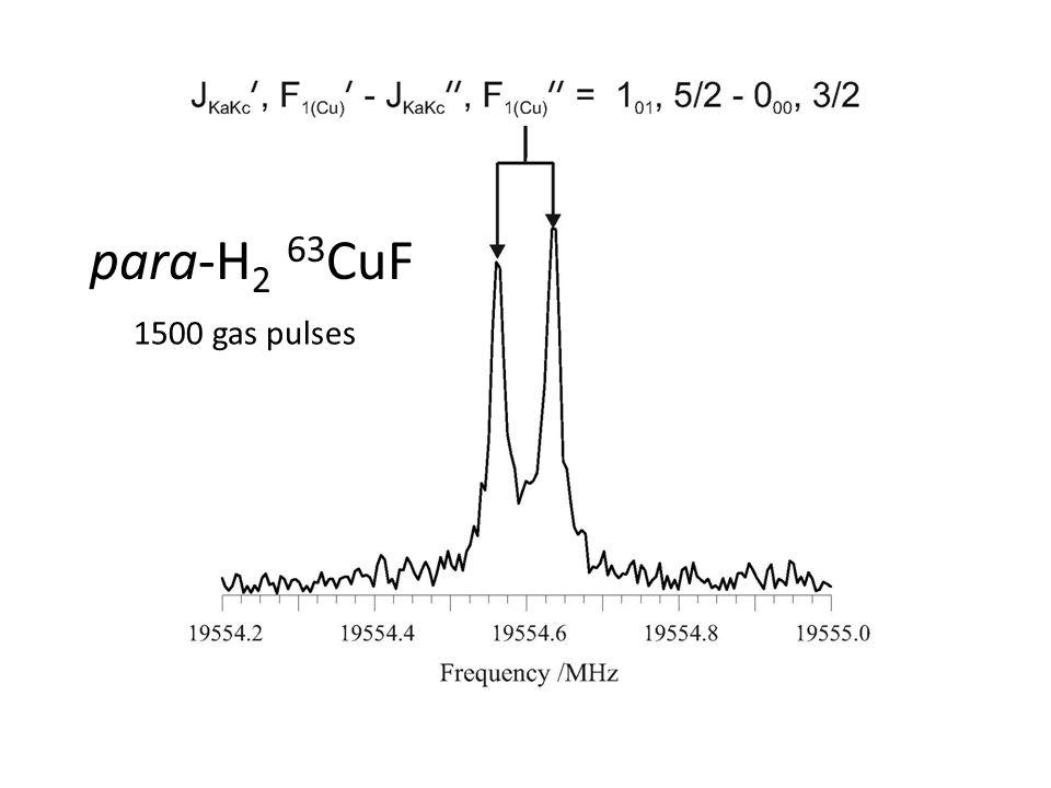 para-H 2 63 CuF 1500 gas pulses