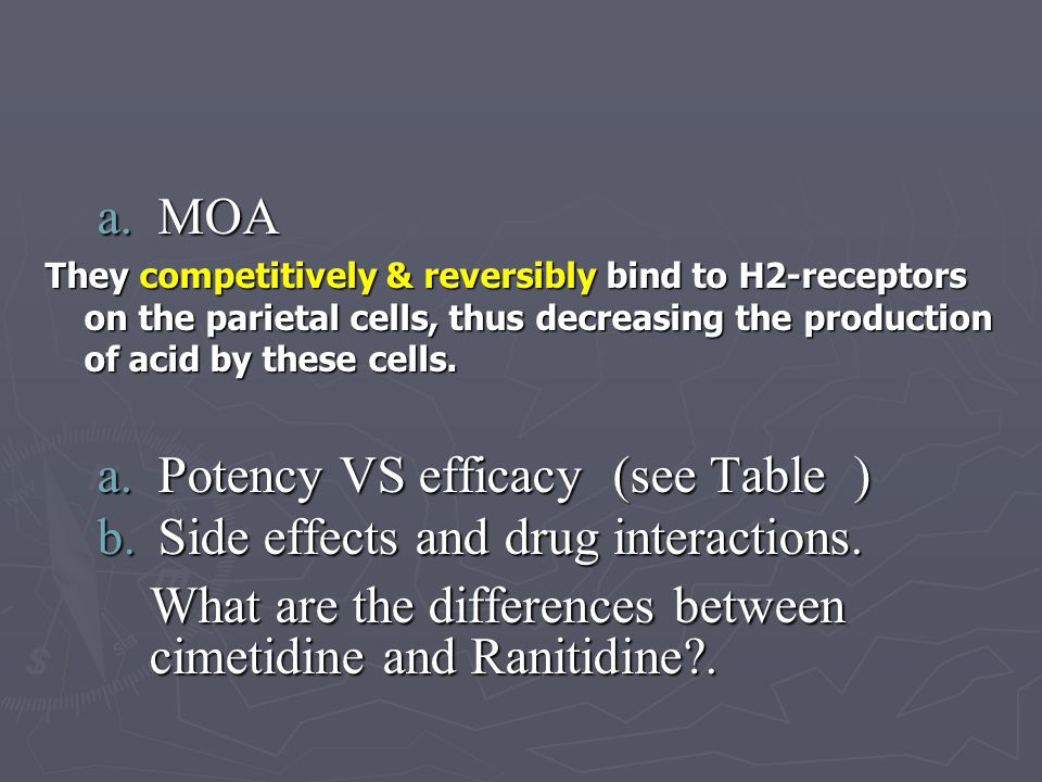 a.MOA They competitively & reversibly bind to H2-receptors on the parietal cells, thus decreasing the production of acid by these cells. a.Potency VS