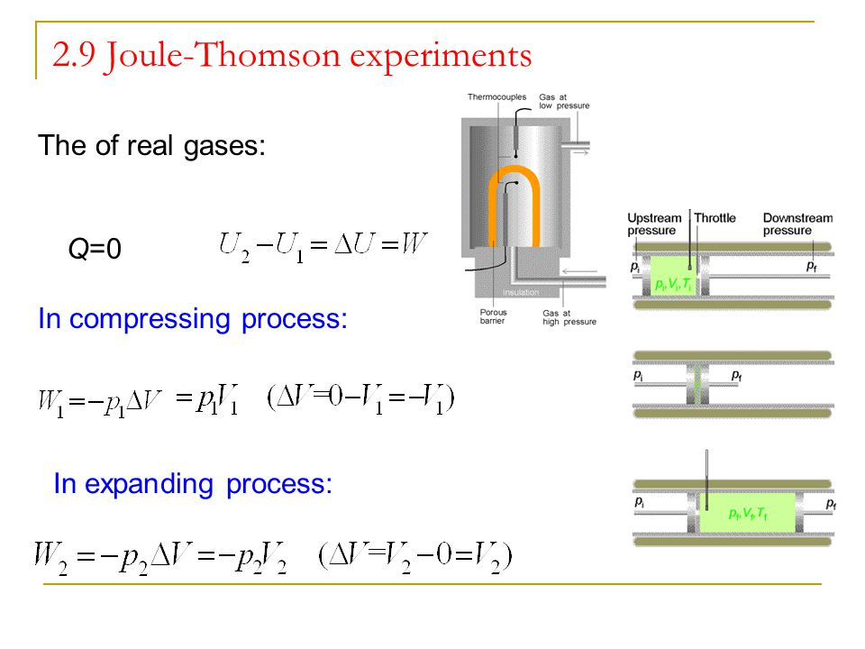 2.9 Joule-Thomson experiments The of real gases: Q=0 In compressing process: In expanding process:
