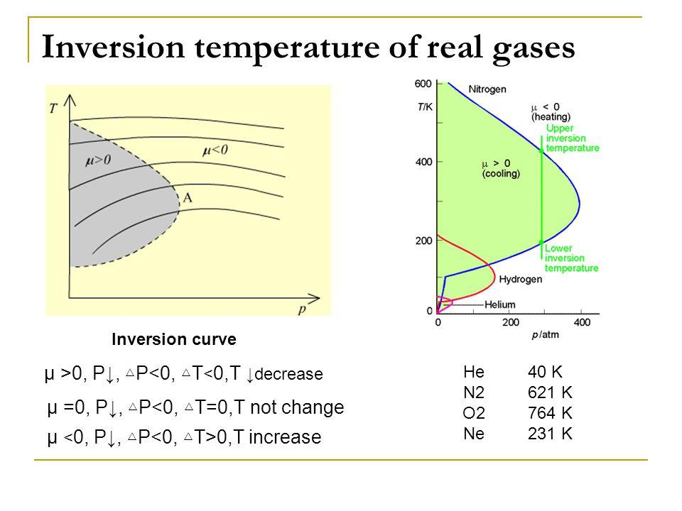 Joule-Thomson Apparatus Gasμ J-T /K.MPa -1 Ar3.66 C6H14-0.39 CH44.38 CO210.9 NH32.69 H2-0.34 273K, 1atm