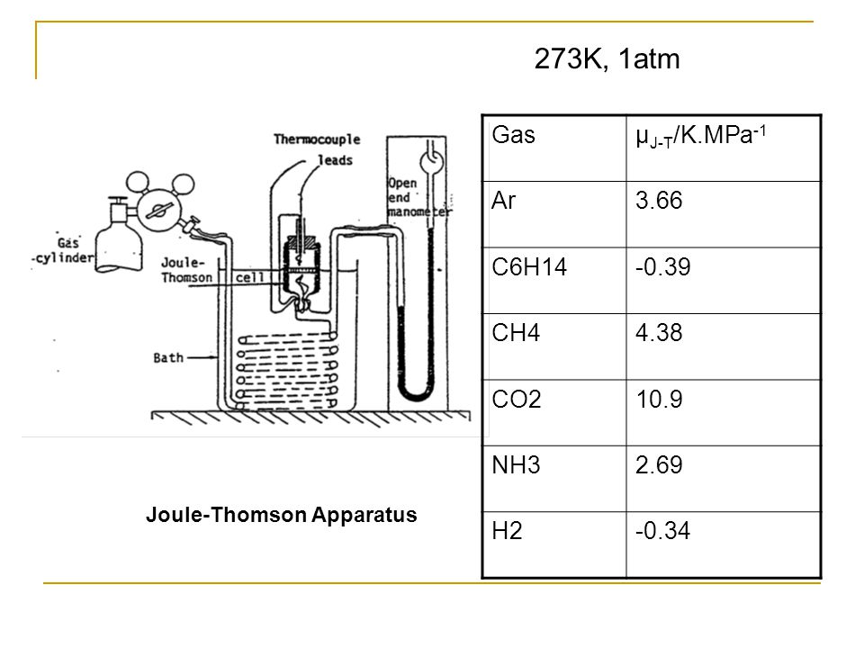 Work principle of a refrigerator Application of the Joule-Thomson effect Liquefying GASes using an isenthalpic expansion