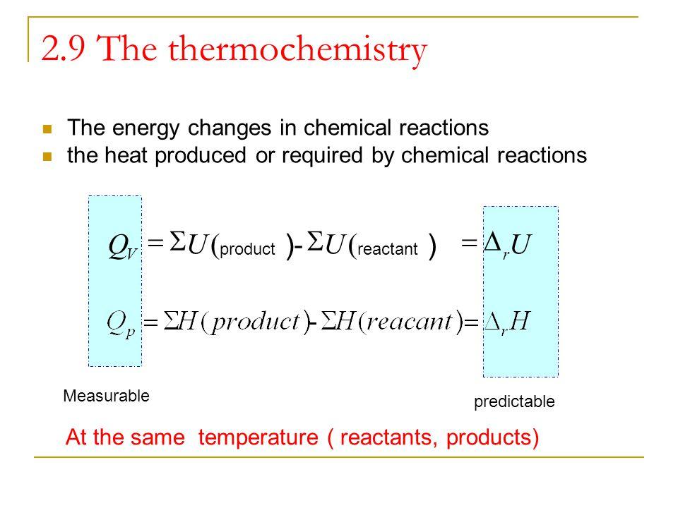 (4) Solublization heat