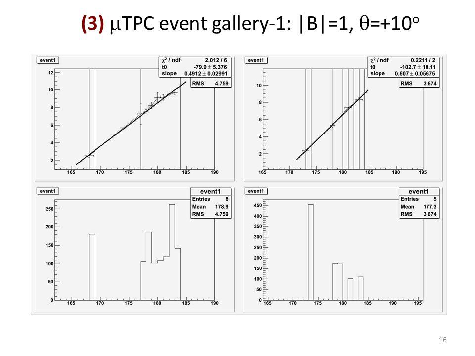 16 (3)  TPC event gallery-1: |B|=1,  =+10 o
